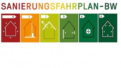 Sanierung - Plan - Energieberatung